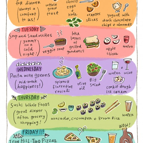 Cozy Foods List