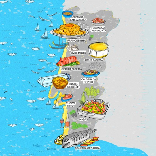 Portuguese food map illustration