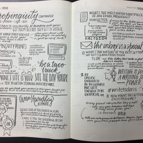 Marketing Conference Notes