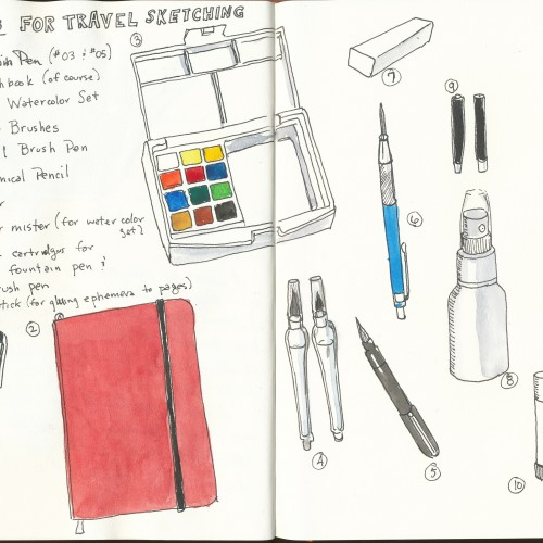Tools for Travel Sketching